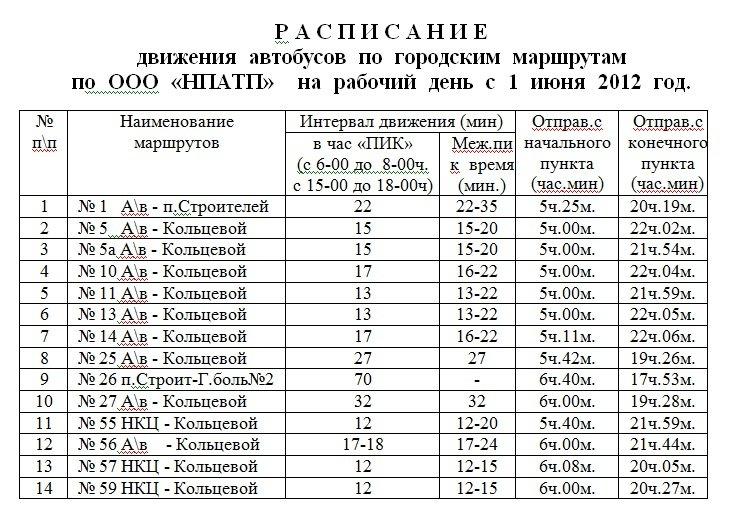 """"""",""""npatp.ru"""